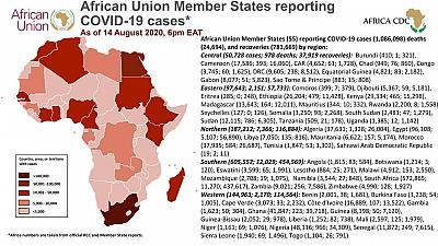 Coronavirus: African Union Member States reporting COVID-19 cases as of 14 August 2020, 6 pm EAT