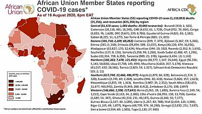 Coronavirus: African Union Member States reporting COVID-19 cases as of 16 August 2020, 6 pm EAT
