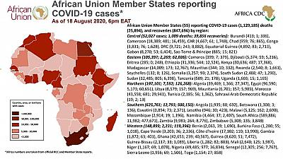 Coronavirus: African Union Member States reporting COVID-19 cases as of 18 August 2020, 6 pm EAT