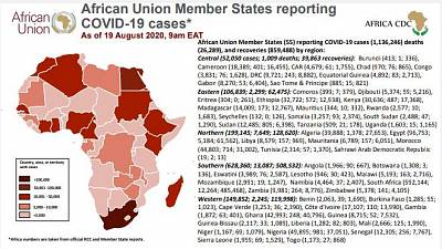 Coronavirus: African Union Member States (55) reporting COVID-19 cases 19 August 9 am EAT