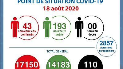 Coronavirus - Cote d'Ivoire : Point de la situation COVID-19 du 18 août 2020