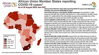 Coronavirus: African Union Member States reporting COVID-19 cases  20 August 2020 9am EAT