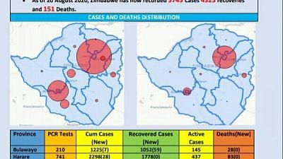 Coronavirus - Zimbabwe: COVID-19 Update (20 August 2020)