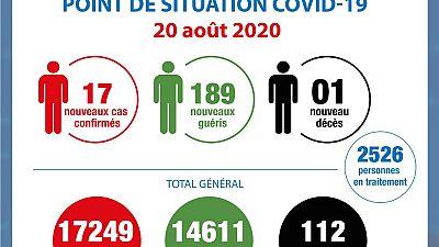 Coronavirus - Côte d'Ivoire : Point de la situation Covid-19 du 20 août 2020