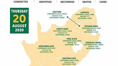 Coronavirus - South Africa: COVID-19 statistics in South Africa (20 August 2020)