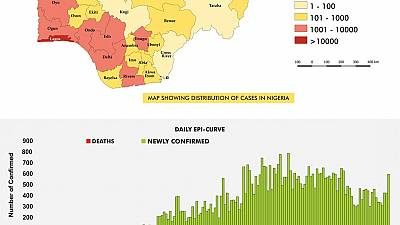 Coronavirus - Nigeria: The COVID-19 Nigeria situation report for 20th August, 2020