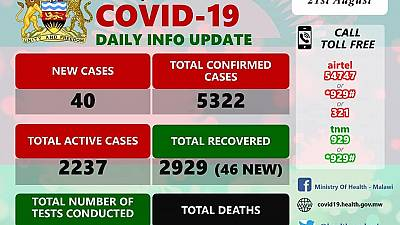 Coronavirus - Malawi: COVID-19 Daily Information Update (21st August 2020)