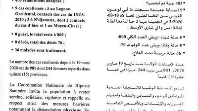 Coronavirus - Tchad : La situation épidémiologique du COVID-19 au Tchad du 21 août 2020