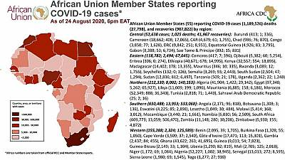 Coronavirus: African Union Member States reporting COVID-19 cases as of 24 August 2020, 6 pm EAT