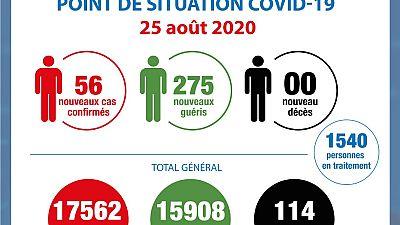Coronavirus - Cote d'Ivoire : Point de la situation COVID-19 du 25 août 2020
