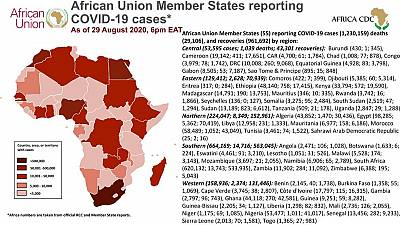 Coronavirus: African Union Member States reporting COVID-19 cases as of 29 August 2020, 6 pm EAT