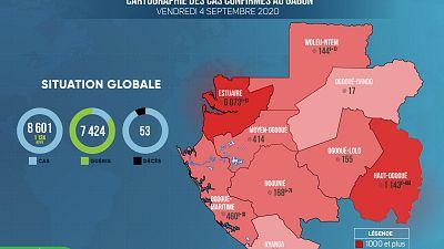 Coronavirus - Gabon : Situation Épidémiologique au Gabon (4 septembre 2020)