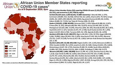 Coronavirus: African Union Member States reporting COVID-19 cases as of 9 September 2020, 6 pm