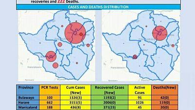 Coronavirus - Zimababwe: COVID-19 Update (10 September 2020)