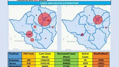 Coronavirus - Zimababwe: COVID-19 Update (11 September 2020)