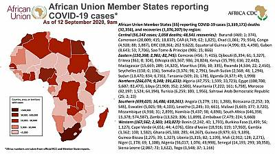 Coronavirus: African Union Member States (55) reporting COVID-19 cases 9 am EAT 12 September 2020
