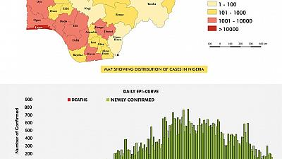 Coronavirus - Nigeria: The COVID19 Nigeria situation report for 12th September, 2020