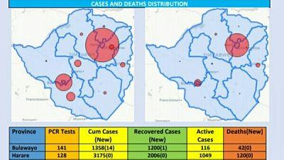 Coronavirus - Zimbabwe: COVID-19 Update (13th September 2020)