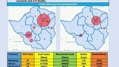 Coronavirus - Zimbabwe: COVID-19 Update (14 September 2020)