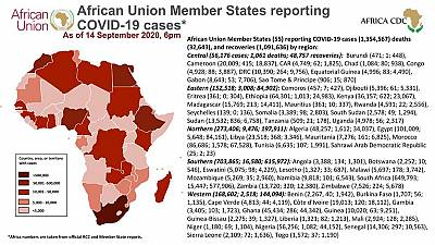 Coronavirus: African Union Member States reporting COVID-19 cases as of 14 September 2020, 6 pm