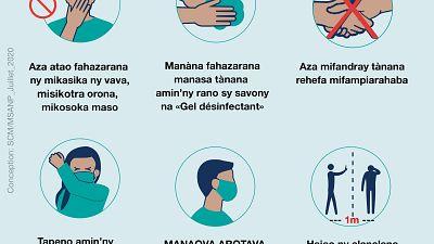 Coronavirus - Madagascar : COVID-19 - Situation du 17 Septembre 2020