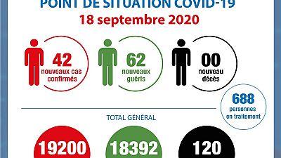 Coronavirus - Côte d'Ivoire : Point de la situation COVID-19 du 18 septembre 2020