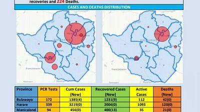 Coronavirus - Zimbabwe: COVID-19 case update (18 September 2020)