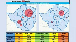 Coronavirus - Zimbabwe: COVID-19 Update (19 September 2020)