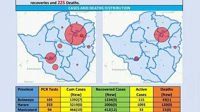 Coronavirus - Zimbabwe: COVID-19 Update (19 September 2020)