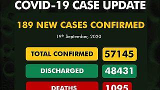 Coronavirus - Nigeria: COVID-19 case update (19 September 2020)
