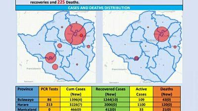Coronavirus - Zimbabwe: COVID-19 Update (20 September 2020)