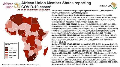 Coronavirus: African Union Member States reporting COVID-19 cases as of 24 September 2020, 6 pm