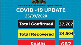 Coronavirus - Kenya: COVID-19 Update (25 September 2020)