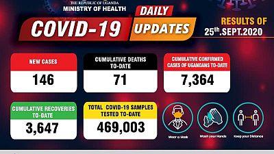 Coronavirus - Uganda: Daily COVID-19 update (25 September 2020)