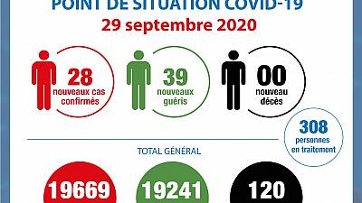 Coronavirus - Côte d'Ivoire : Point de la situation COVID-19 du 29 septembre 2020