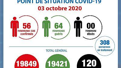 Coronavirus - Côte d'Ivoire : Point de la situation COVID-19 du 3 octobre 2020