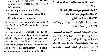 Coronavirus - Tchad : La situation épidémiologique du COVID-19 au Tchad du 08 octobre 2020