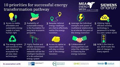 La conférence virtuelle Siemens Energy MEA Energy Week a permis de dégager 10 priorités pour une transformation énergétique réussie