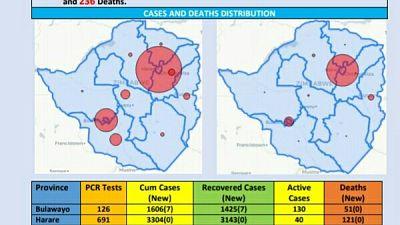 Coronavirus - Zimbabwe: COVID-19 Update (22 October 2020)