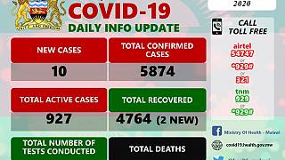 Coronavirus - Malawi: COVID-19 Daily Information Update (22 October 2020)