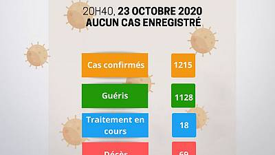 Coronavirus - Niger : Communique du Ministere de la Sante Publique (23 octobre 2020)