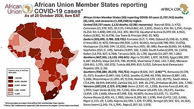 Coronavirus: African Union Member States reporting COVID-19 cases as of 25 October 2020, 9 am EAT