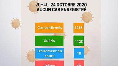 Coronavirus - Niger : Communique du Ministere de la Sante Publique (24 octobre 2020)