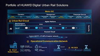 Transforming how we move: Huawei's Urban Rail Cloud Solution