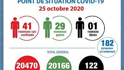 Coronavirus - Côte d'Ivoire : Point de la situation COVID-19 du 25 octobre 2020