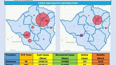 Coronavirus - Zimbabwe: COVID-19 Update (26 October 2020)