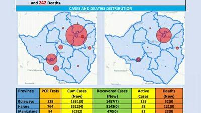 Coronavirus - Zimbabwe: COVID-19 Update (27 October 2020)