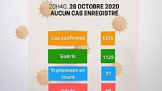 Coronavirus - Niger : Mise à jour COVID-19 du 28 octobre 2020
