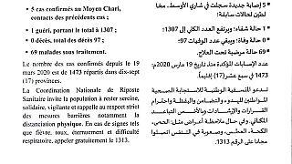 Coronavirus - Tchad : La situation épidémiologique du COVID-19 au Tchad du 29 octobre 2020