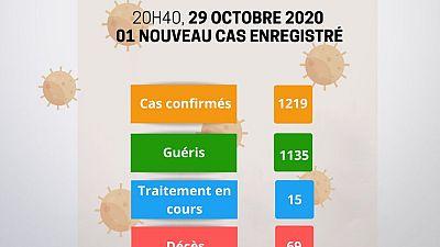 Coronavirus - Niger : Mise à jour COVID-19 du 29 octobre 2020